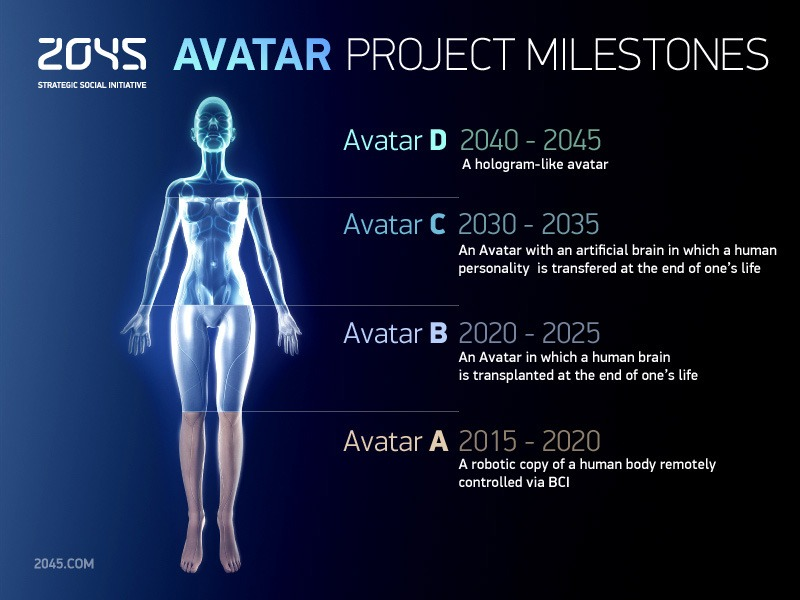 avatar-project